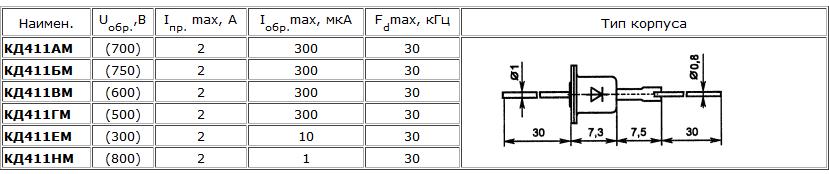 параметры диода КД411