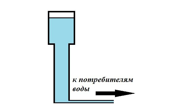 Что такое ЭДС (электродвижущая сила)