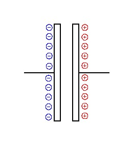 заряженный конденсатор