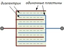 многослойный конденсатор