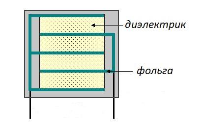 корпус пленочных конденсаторов