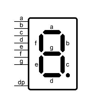семисегментный индикатор обозначение на схемах