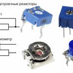 Резисторы, их виды и обозначения на схемах.