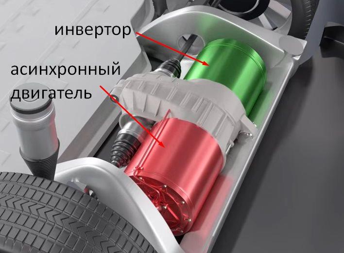 основные узлы автомобиля тесла