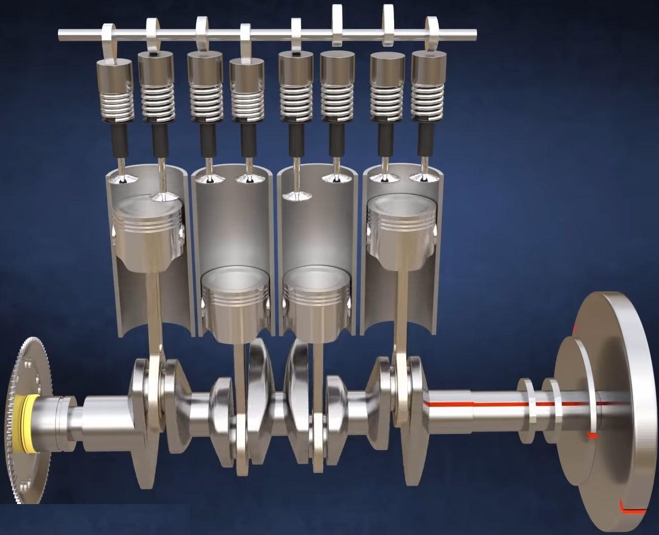 принцип работы двигателя ДВС