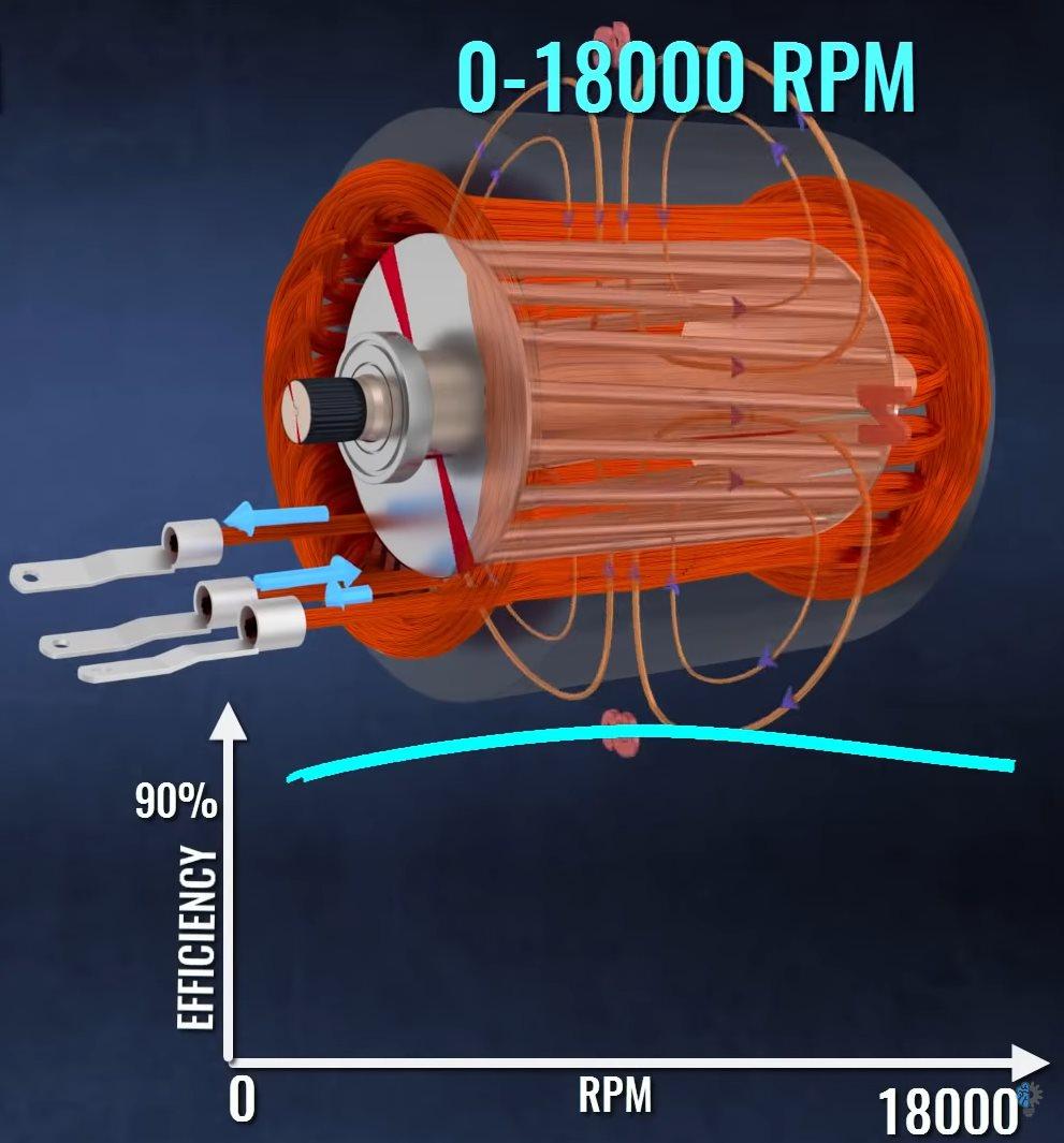 индукционный двигатель тесла