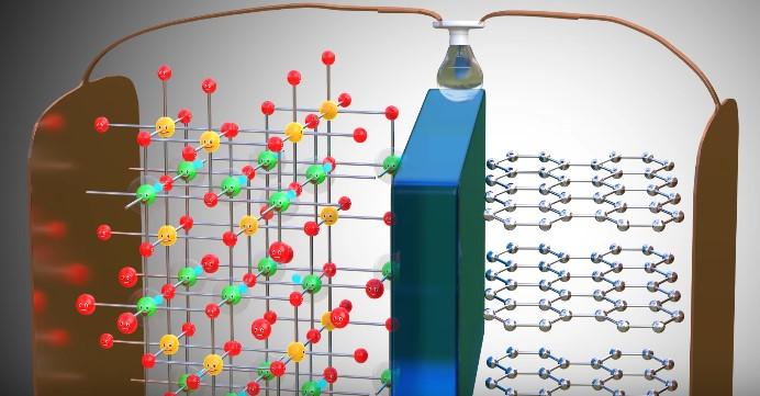 Литий-ионный аккумулятор (Li-ion)
