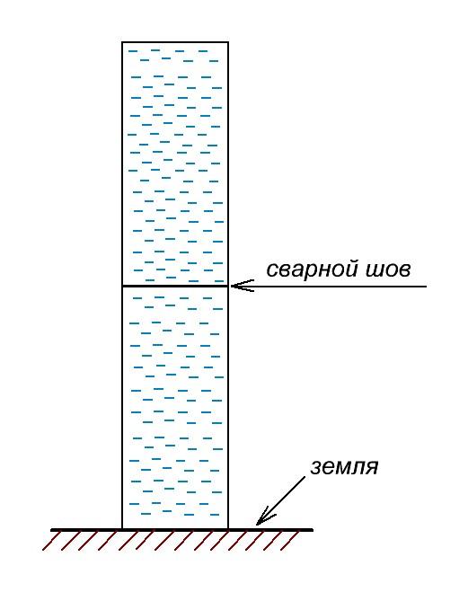 Последовательное и параллельное соединение источников питания