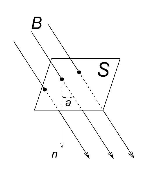 магнитный поток