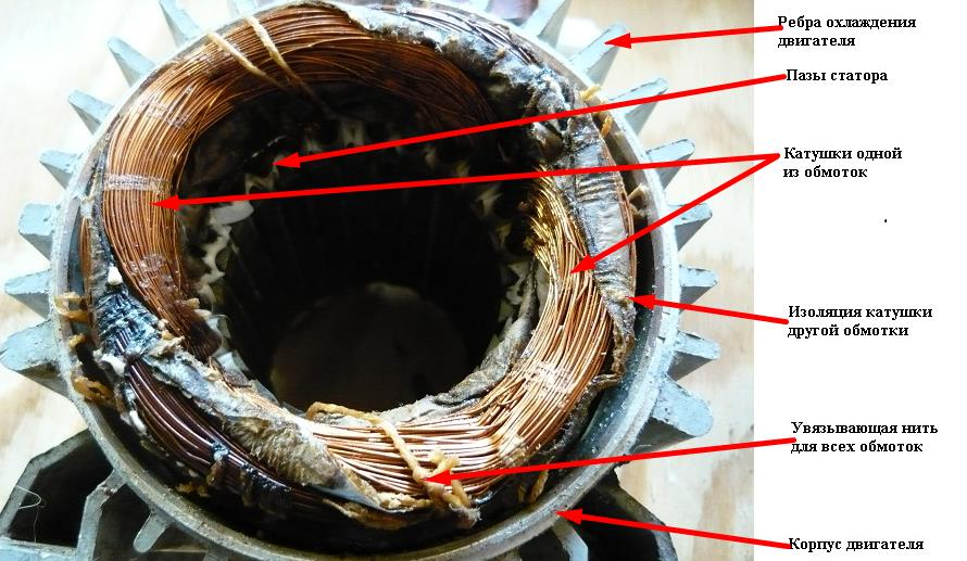 статор асинхронного двигателя
