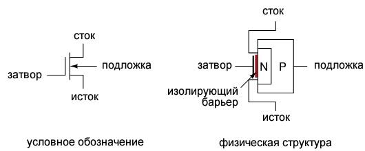 Схема транзистора с управляющим переходом
