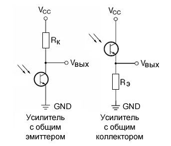 Усилители эмиттером и коллектором