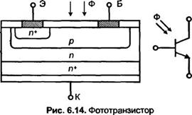 Структура n - p - n