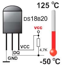 Характеристики датчика DS18B20