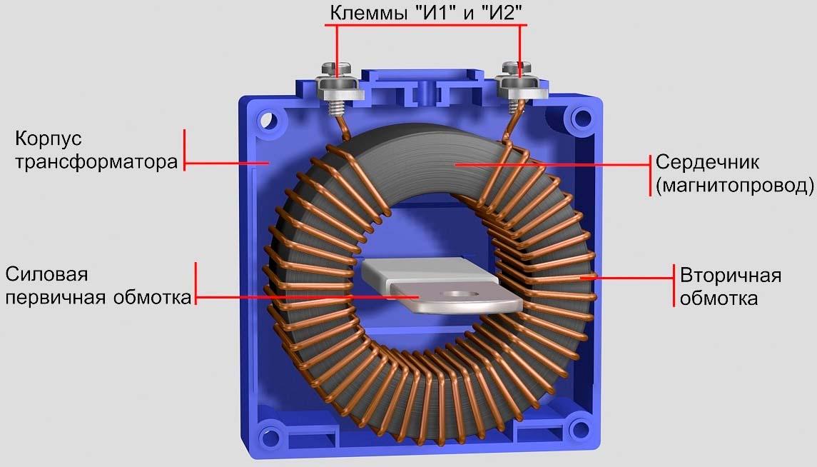 Внутренности трансформатора тока