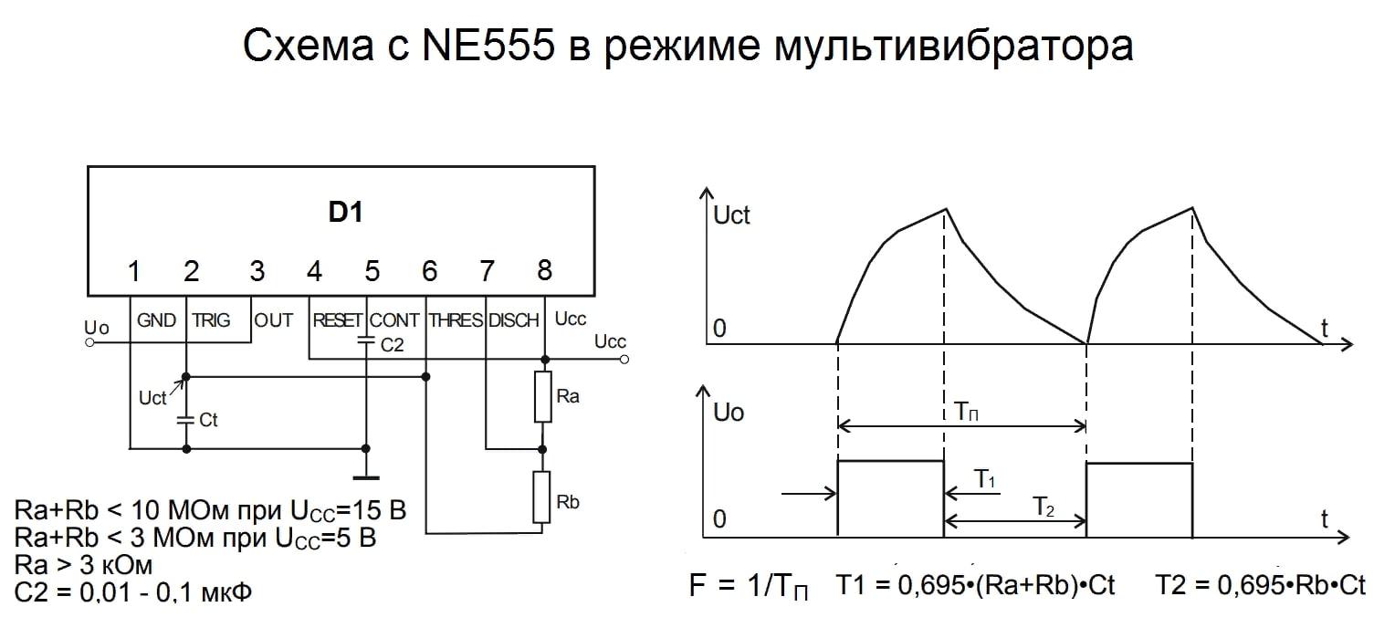 NE555 в режиме мультивибратора