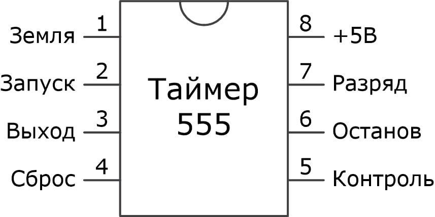 Таймер 555